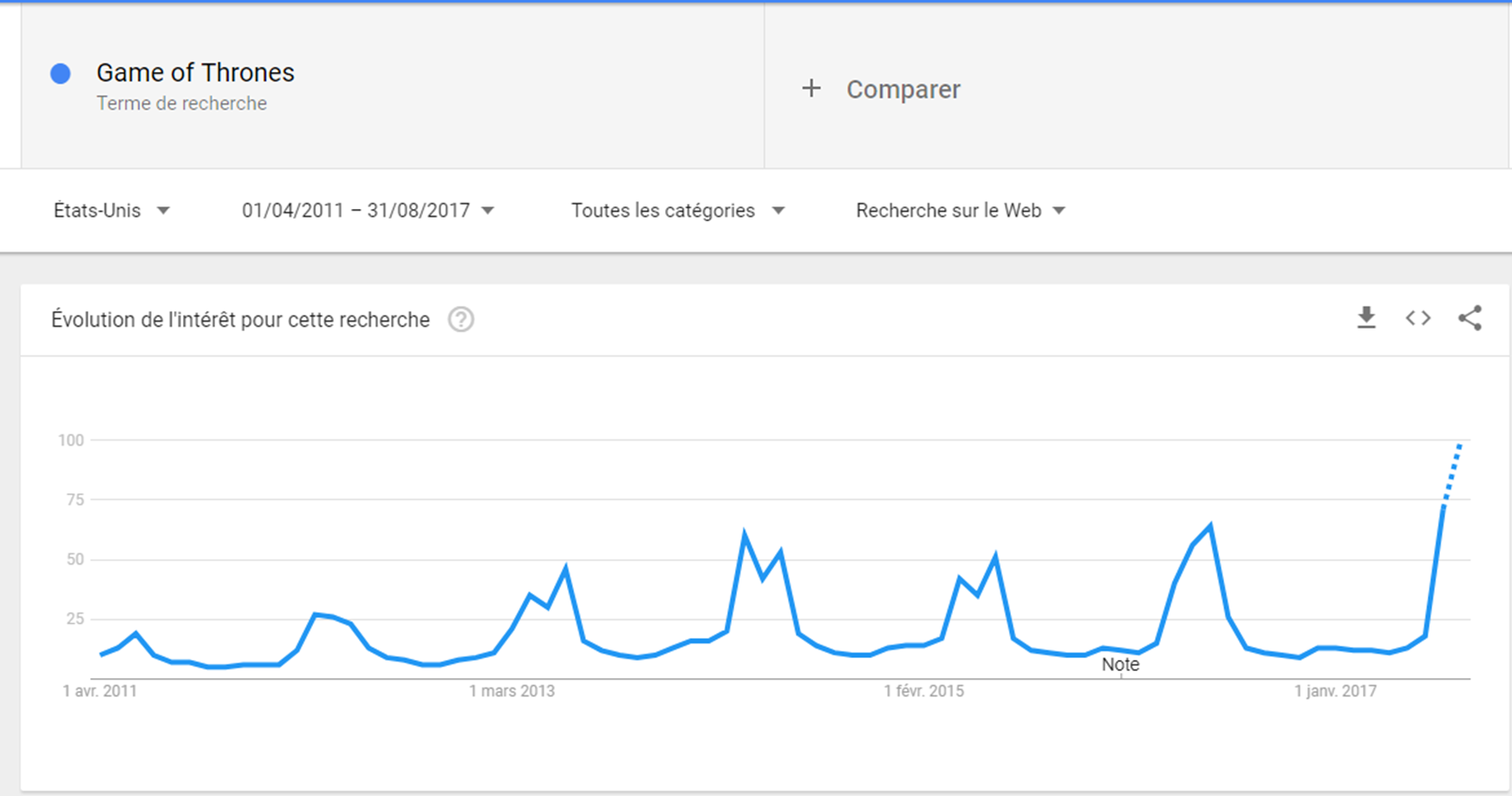 Game-of-Thrones-Google-Trends
